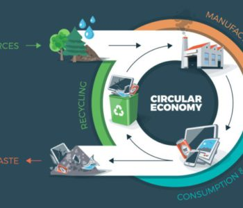 Climate change and the circular economy