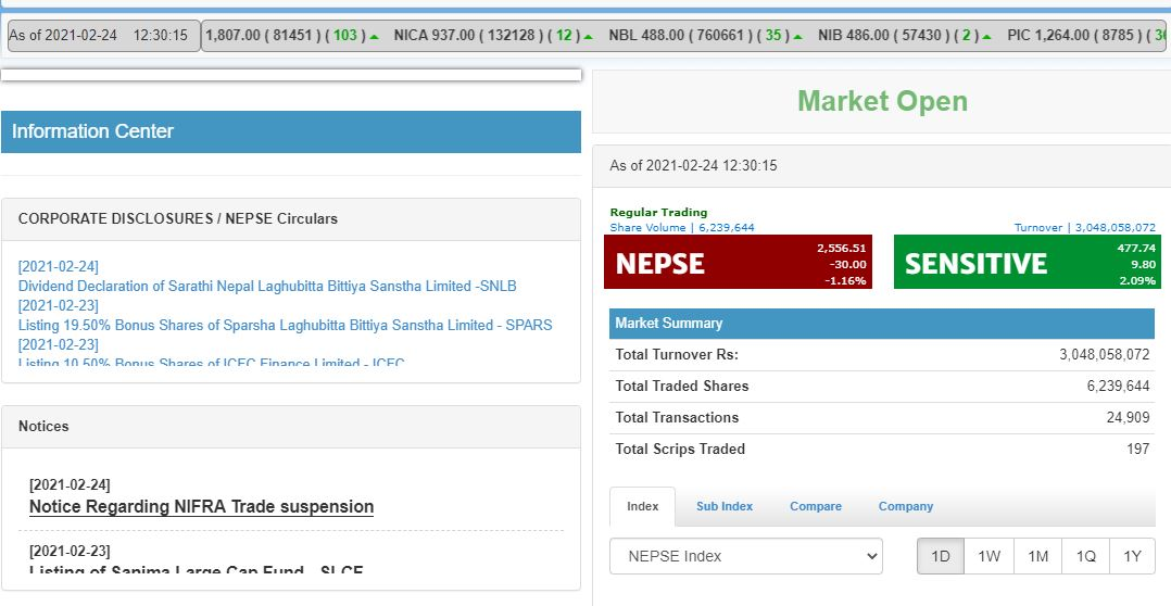 Nepse online trading faces technical glitch